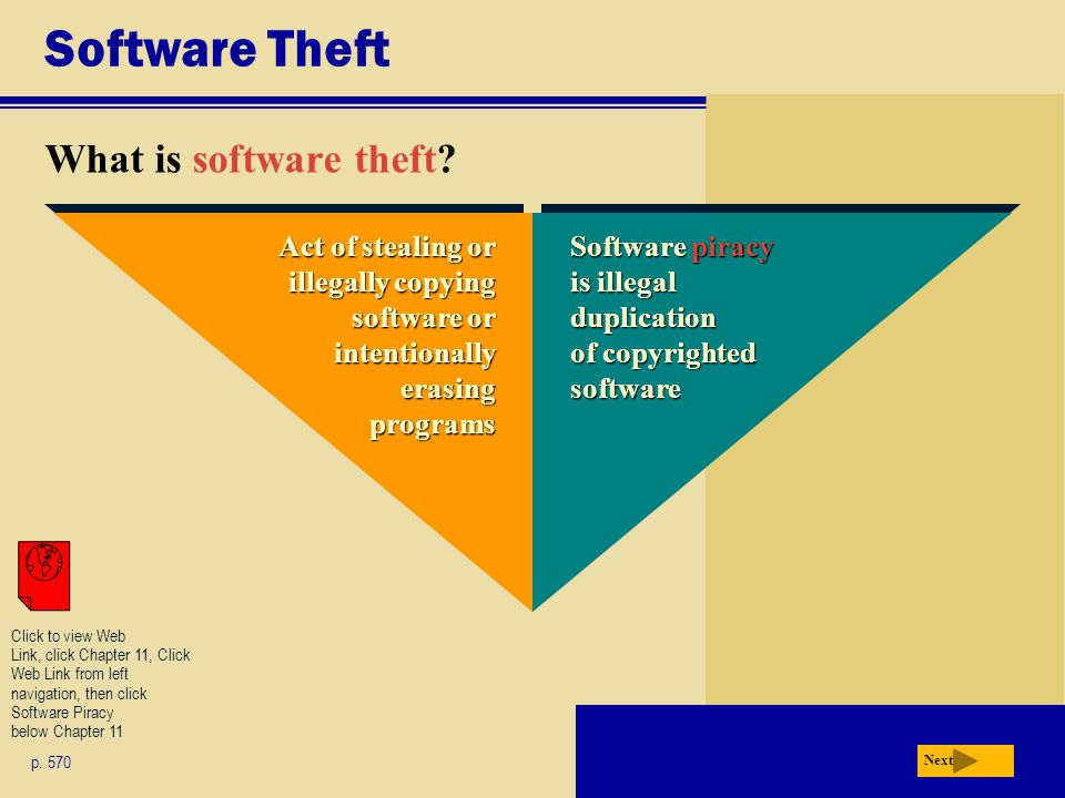 Software Theft What is software theft? p. 570 Next Act of stealing or illegally copying software or intentionally erasing programs Software piracy is