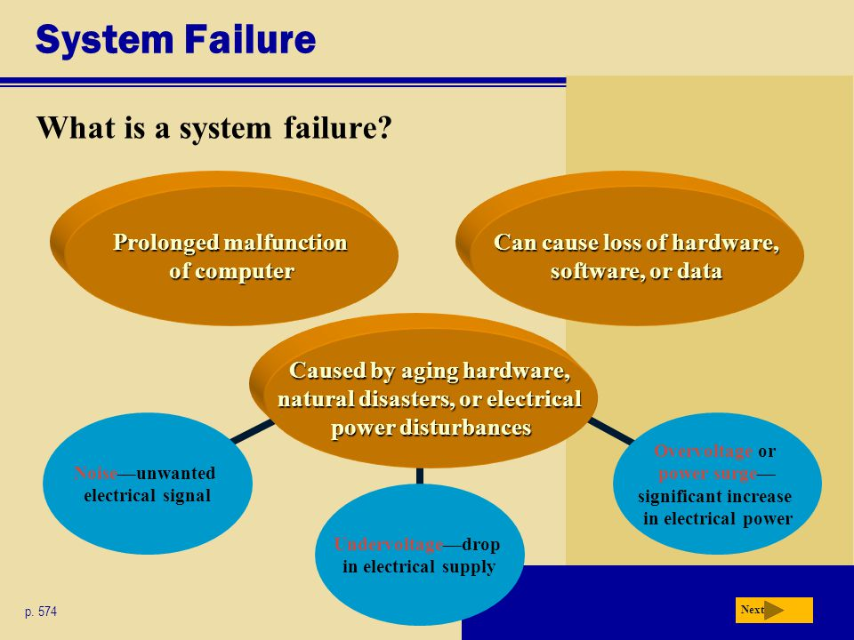 Undervoltage—drop in electrical supply System Failure What is a system failure? p. 574 Next Overvoltage or power surge— significant increase in electr