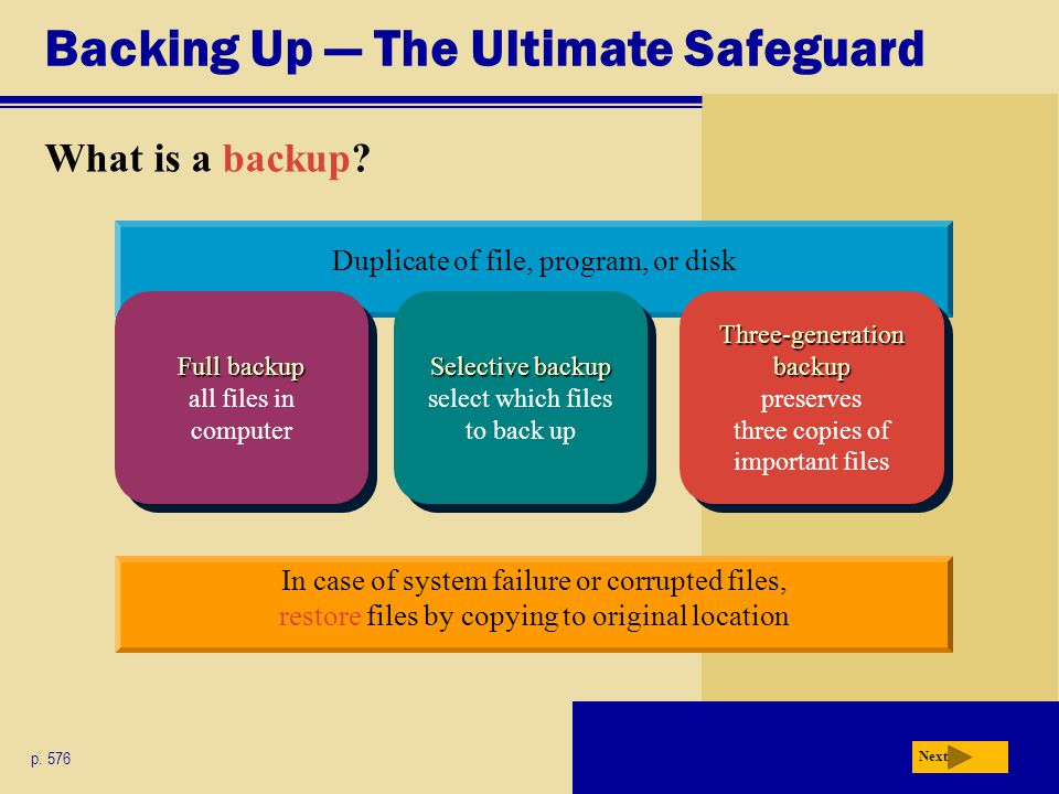 Backing Up — The Ultimate Safeguard What is a backup? p. 576 Next Duplicate of file, program, or disk Full backup Full backup all files in computer Se