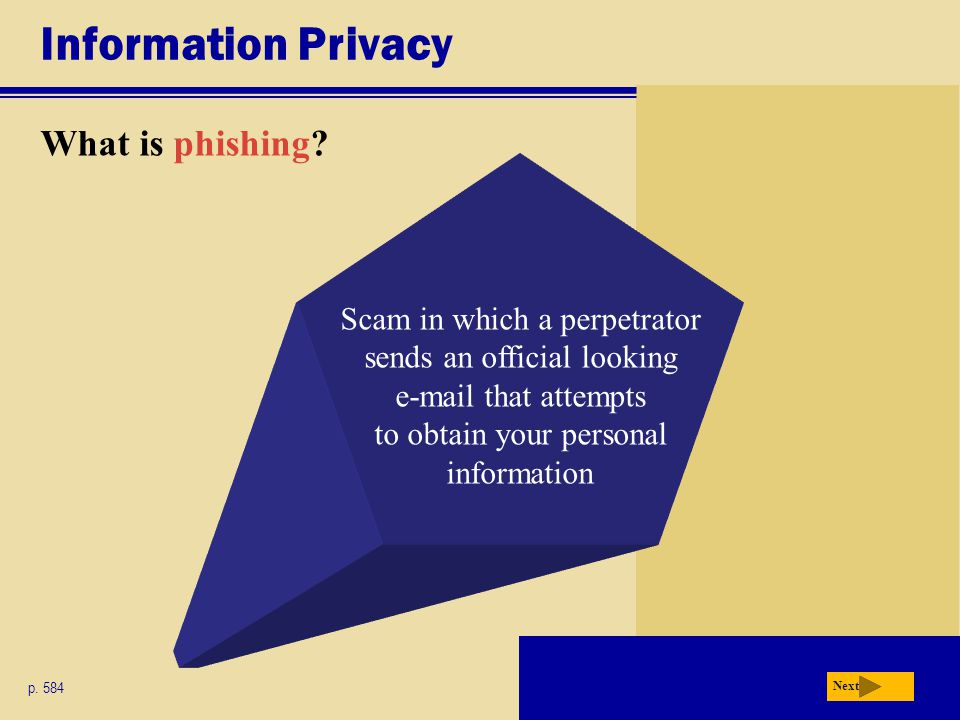 Information Privacy What is phishing? p. 584 Next Scam in which a perpetrator sends an official looking e-mail that attempts to obtain your personal i
