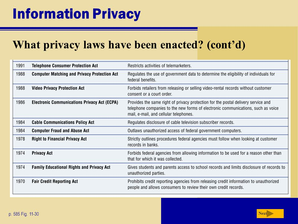 Information Privacy What privacy laws have been enacted? (cont'd) p. 585 Fig. 11-30 Next