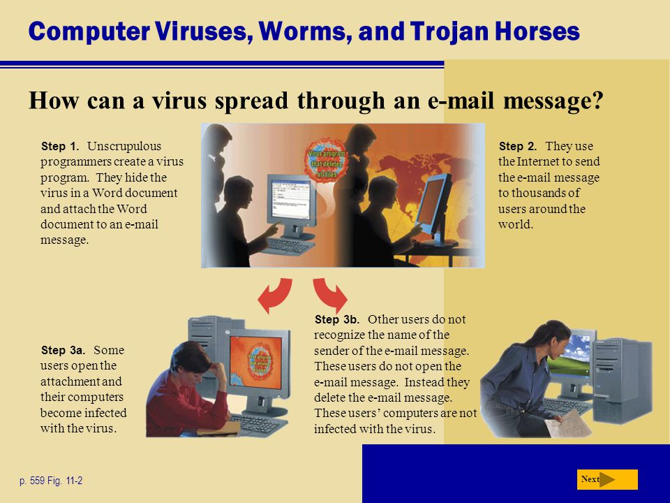 Computer Viruses, Worms, and Trojan Horses How can a virus spread through an e-mail message? p. 559 Fig. 11-2 Next Step 1. Unscrupulous programmers cr