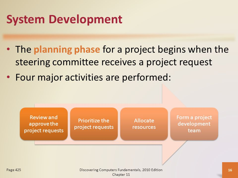 System Development The planning phase for a project begins when the steering committee receives a project request Four major activities are performed: Discovering Computers Fundamentals, 2010 Edition Chapter 11 16 Page 425 Review and approve the project requests Prioritize the project requests Allocate resources Form a project development team