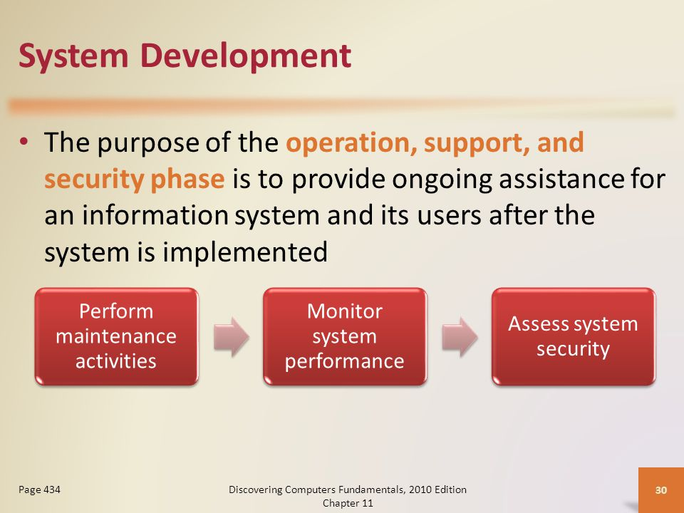 System Development The purpose of the operation, support, and security phase is to provide ongoing assistance for an information system and its users after the system is implemented Discovering Computers Fundamentals, 2010 Edition Chapter 11 30 Page 434 Perform maintenance activities Monitor system performance Assess system security