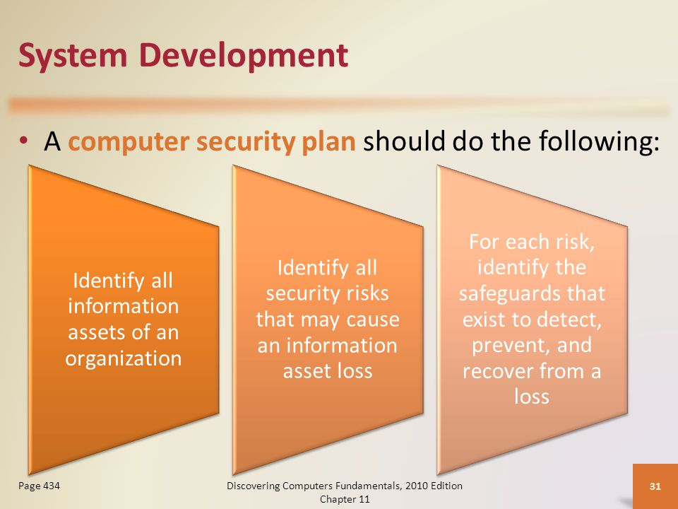 System Development A computer security plan should do the following: Discovering Computers Fundamentals, 2010 Edition Chapter 11 31 Page 434 Identify all information assets of an organization Identify all security risks that may cause an information asset loss For each risk, identify the safeguards that exist to detect, prevent, and recover from a loss