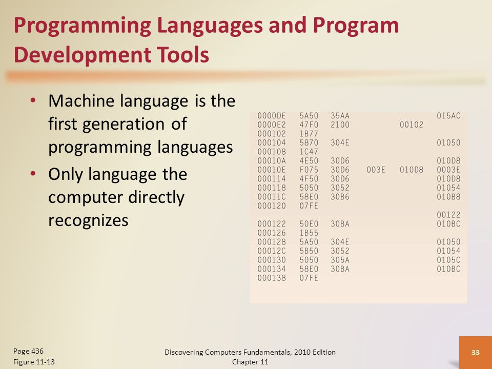 Programming Languages and Program Development Tools Machine language is the first generation of programming languages Only language the computer directly recognizes Discovering Computers Fundamentals, 2010 Edition Chapter 11 33 Page 436 Figure 11-13