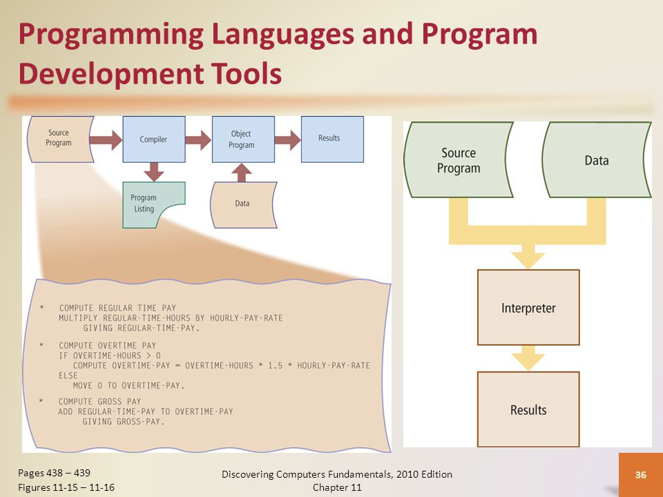 Programming Languages and Program Development Tools Discovering Computers Fundamentals, 2010 Edition Chapter 11 36 Pages 438 – 439 Figures 11-15 – 11-16