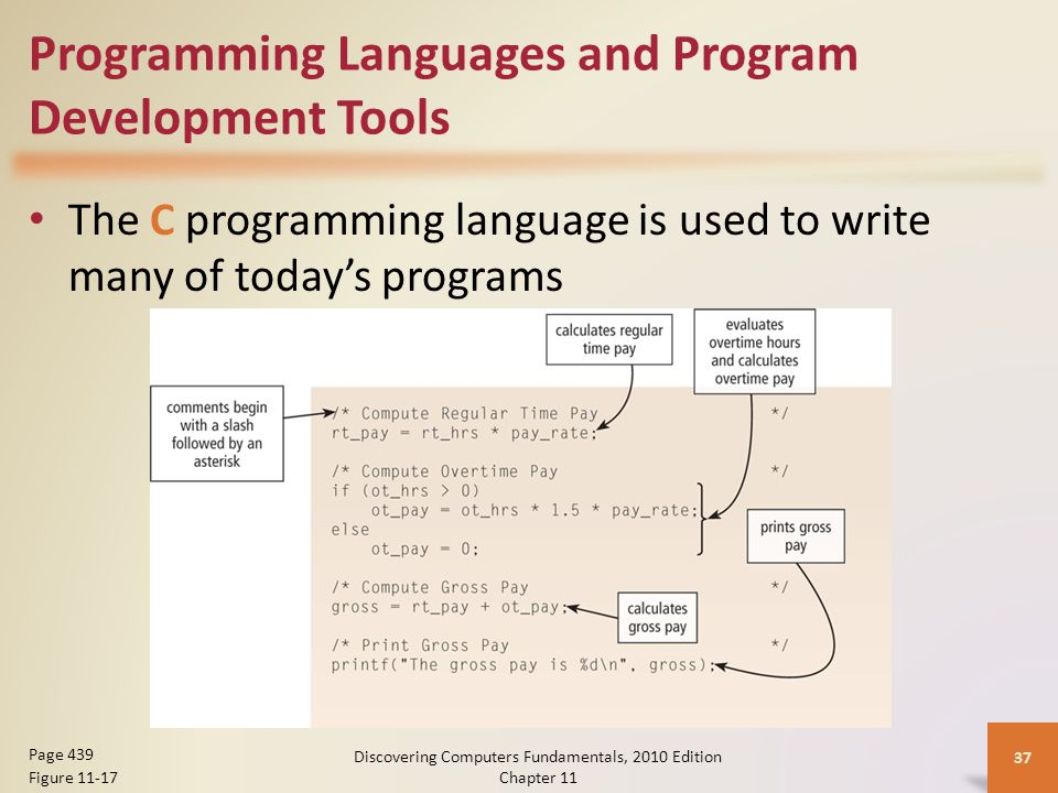 Programming Languages and Program Development Tools The C programming language is used to write many of today's programs Discovering Computers Fundamentals, 2010 Edition Chapter 11 37 Page 439 Figure 11-17