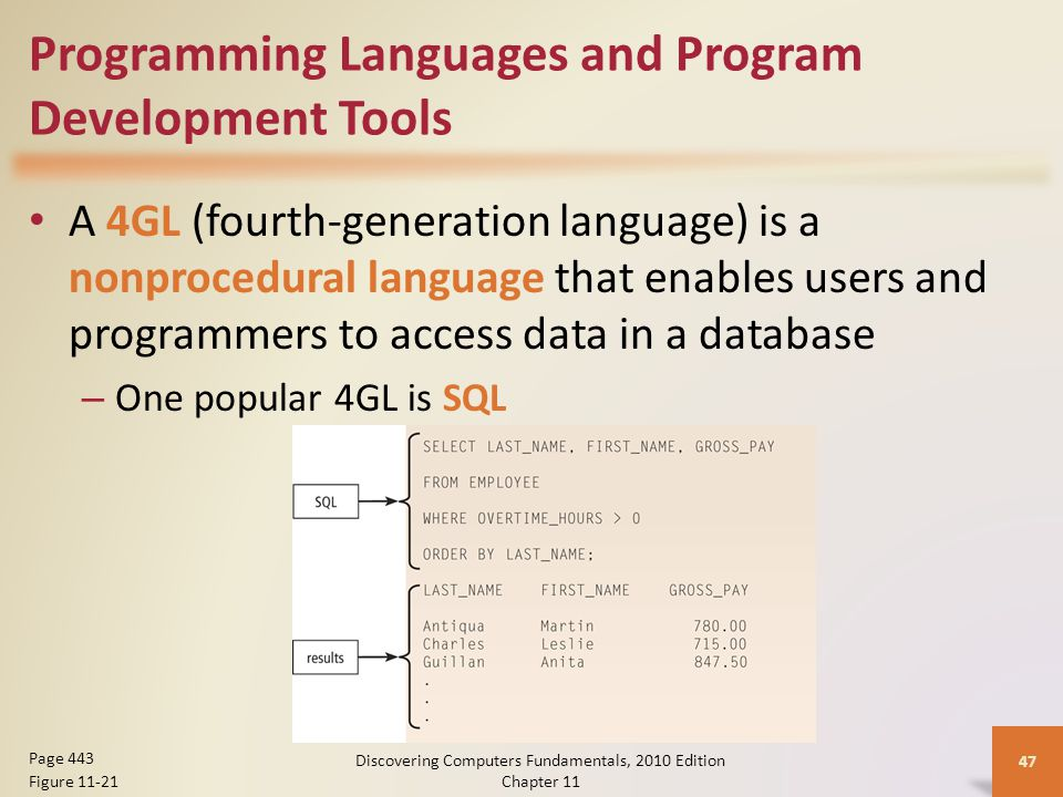 Programming Languages and Program Development Tools A 4GL (fourth-generation language) is a nonprocedural language that enables users and programmers to access data in a database – One popular 4GL is SQL Discovering Computers Fundamentals, 2010 Edition Chapter 11 47 Page 443 Figure 11-21