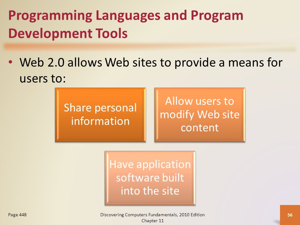 Programming Languages and Program Development Tools Web 2.0 allows Web sites to provide a means for users to: Discovering Computers Fundamentals, 2010 Edition Chapter 11 56 Page 448 Share personal information Allow users to modify Web site content Have application software built into the site