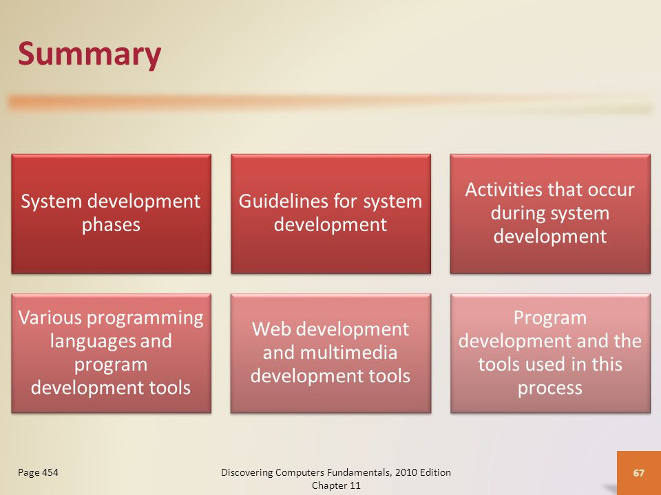 Summary System development phases Guidelines for system development Activities that occur during system development Various programming languages and program development tools Web development and multimedia development tools Program development and the tools used in this process Discovering Computers Fundamentals, 2010 Edition Chapter 11 67 Page 454
