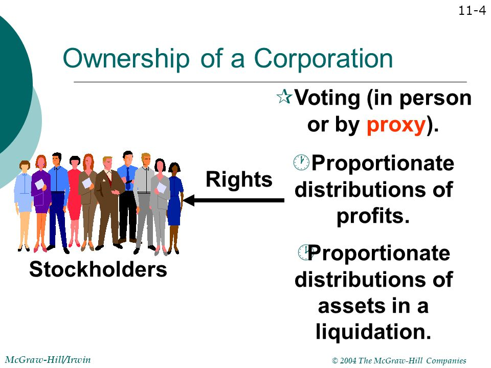 © 2004 The McGraw-Hill Companies McGraw-Hill/Irwin 11-5 Ownership of a Corporation Elected by shareholders Appointed by directors