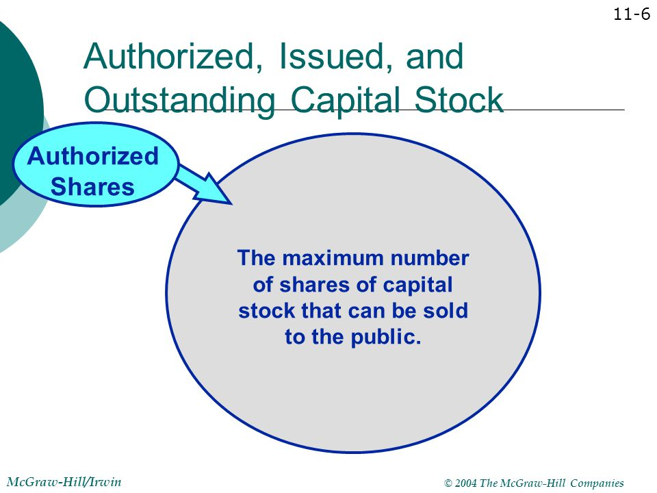 © 2004 The McGraw-Hill Companies McGraw-Hill/Irwin 11-7 Authorized, Issued, and Outstanding Capital Stock Authorized Shares Issued shares are authorized shares of stock that have been sold.