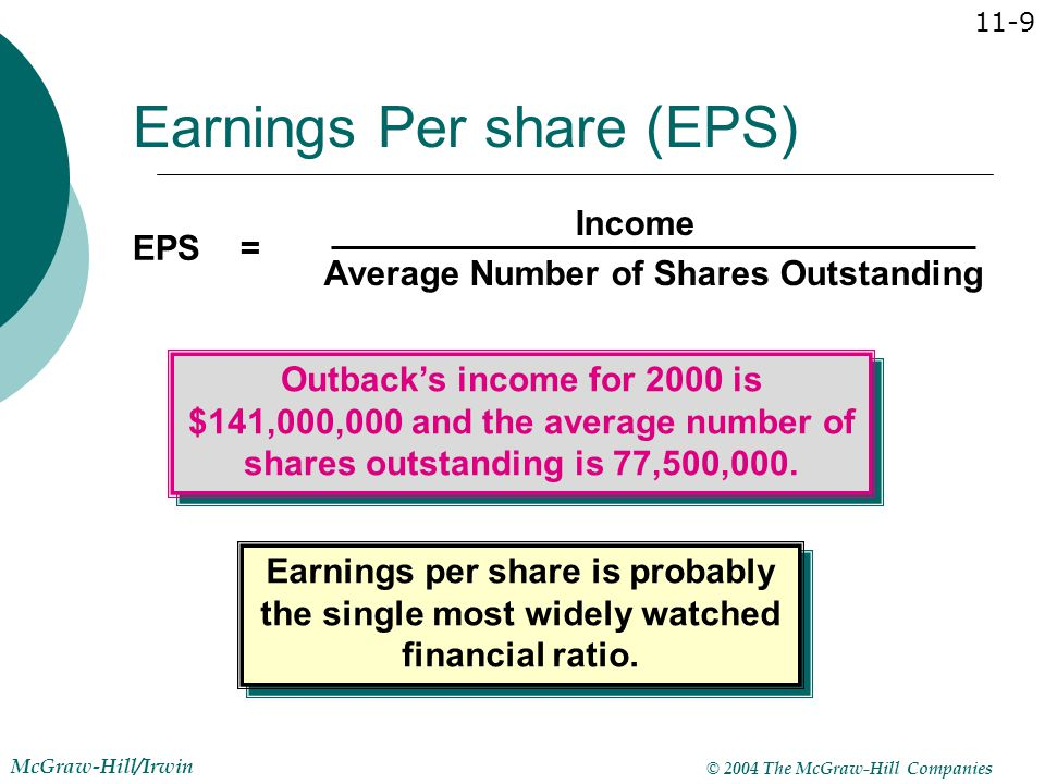 © 2004 The McGraw-Hill Companies McGraw-Hill/Irwin 11-20 Sale and Issuance of Capital Stock On July 6, Outback issued 100,000 shares of $0.01 par value common stock for $22 per share.