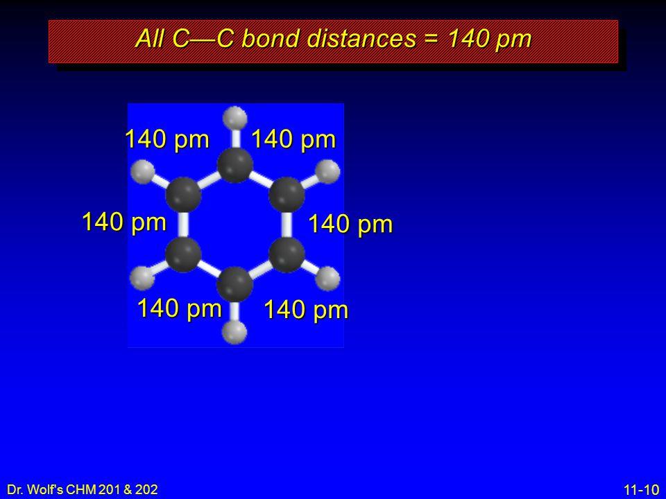 11-10 Dr. Wolf's CHM 201 & 202 140 pm All C—C bond distances = 140 pm