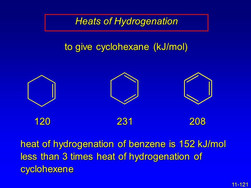 11-121 heat of hydrogenation of benzene is 152 kJ/mol less than 3 times heat of hydrogenation of cyclohexene to give cyclohexane (kJ/mol) Heats of Hyd