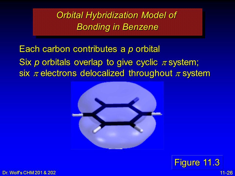 11-26 Dr. Wolf's CHM 201 & 202 Orbital Hybridization Model of Bonding in Benzene Figure 11.3 Each carbon contributes a p orbital Six p orbitals overla