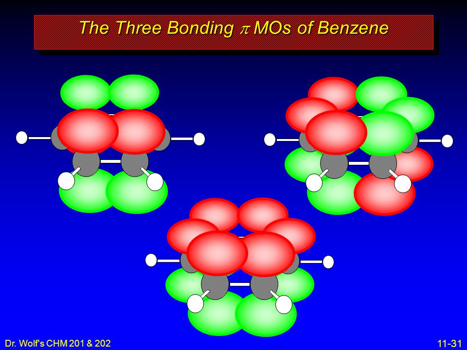 11-31 Dr. Wolf's CHM 201 & 202 The Three Bonding  MOs of Benzene