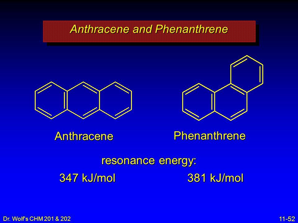 11-52 Dr. Wolf's CHM 201 & 202 Anthracene Phenanthrene resonance energy: 347 kJ/mol 381 kJ/mol Anthracene and Phenanthrene