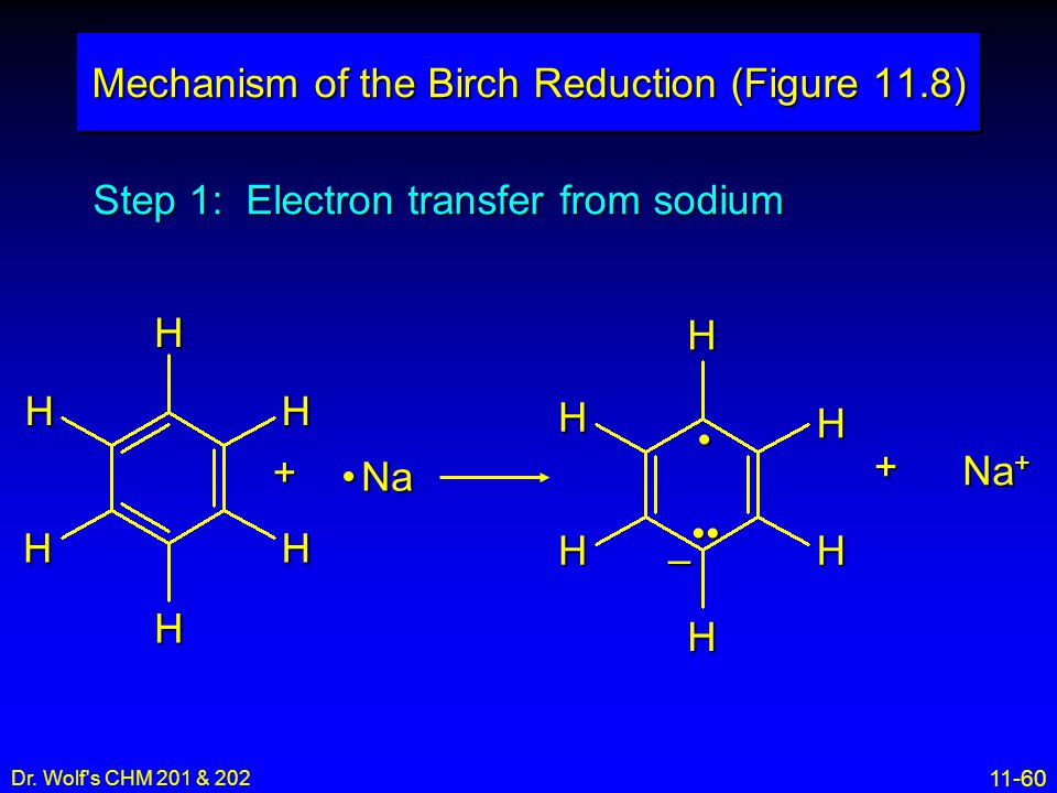 11-60 Dr. Wolf's CHM 201 & 202HH HH HH Step 1: Electron transfer from sodium + Na + Na + Mechanism of the Birch Reduction (Figure 11.8) H H HHH H –