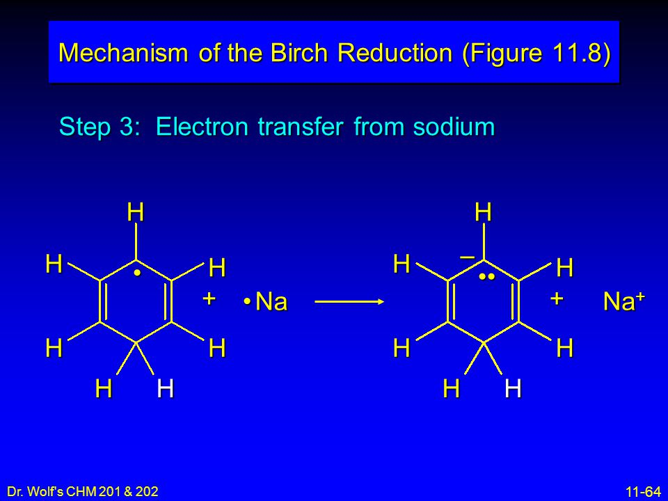 11-64 Dr. Wolf's CHM 201 & 202 Step 3: Electron transfer from sodium Mechanism of the Birch Reduction (Figure 11.8) H H HHH H H + Na H H H H H H H + N