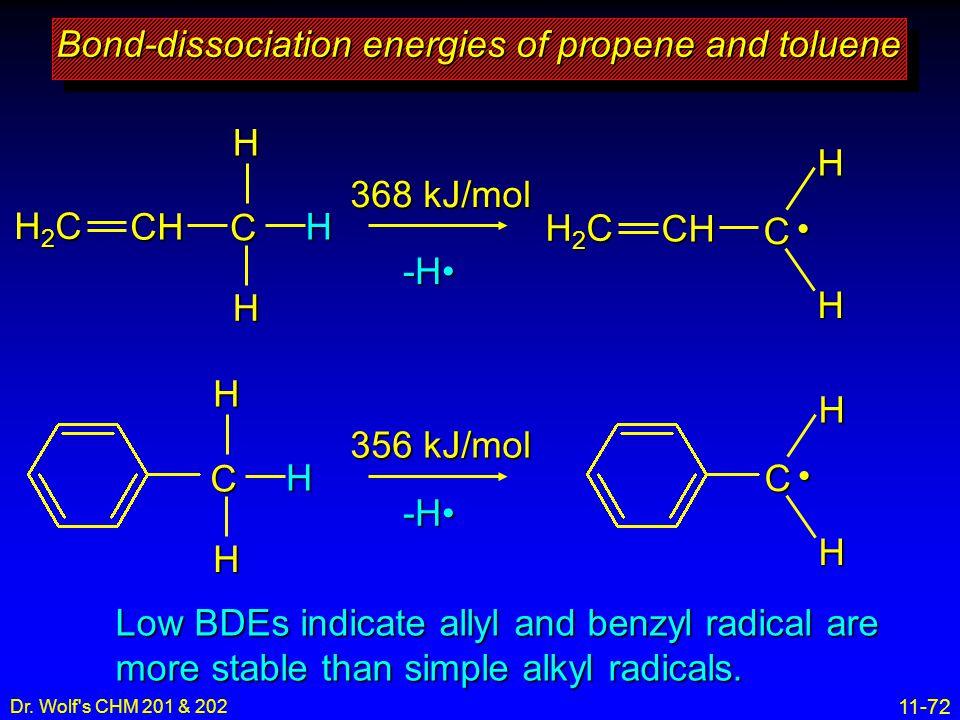 11-72 Dr. Wolf's CHM 201 & 202 Bond-dissociation energies of propene and toluene 368 kJ/mol 356 kJ/mol H H2CH2CH2CH2C CH C HH H C HH H2CH2CH2CH2C CH -