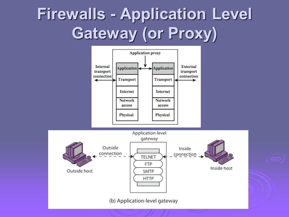 Firewalls - Application Level Gateway (or Proxy)