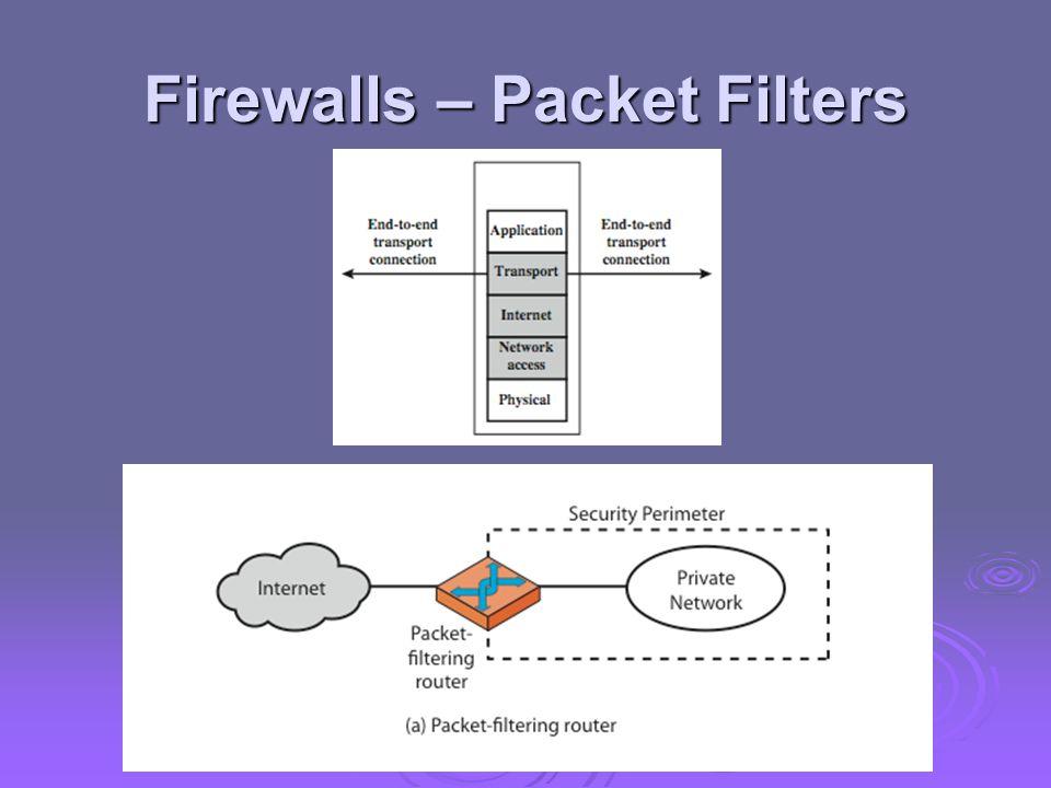 Firewalls – Packet Filters