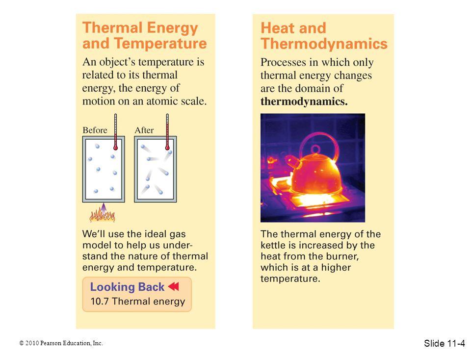 © 2010 Pearson Education, Inc. Slide 11-5