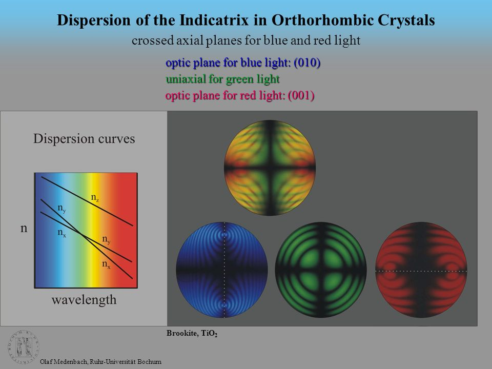 Olaf Medenbach, Ruhr-Universität Bochum Dispersion of the Indicatrix in Monoclinic Crystals acute bisectix ׀׀ b, optic planes  (010), extreme crossed dispersion n-propylamine picrate, synthetic axial plane for blue light axial plane for green light axial plane for red light