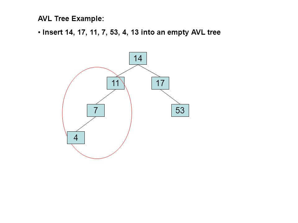 AVL Tree Example: Remove 11, replace it with the largest in its left branch 14 17 7 4 8 12 13