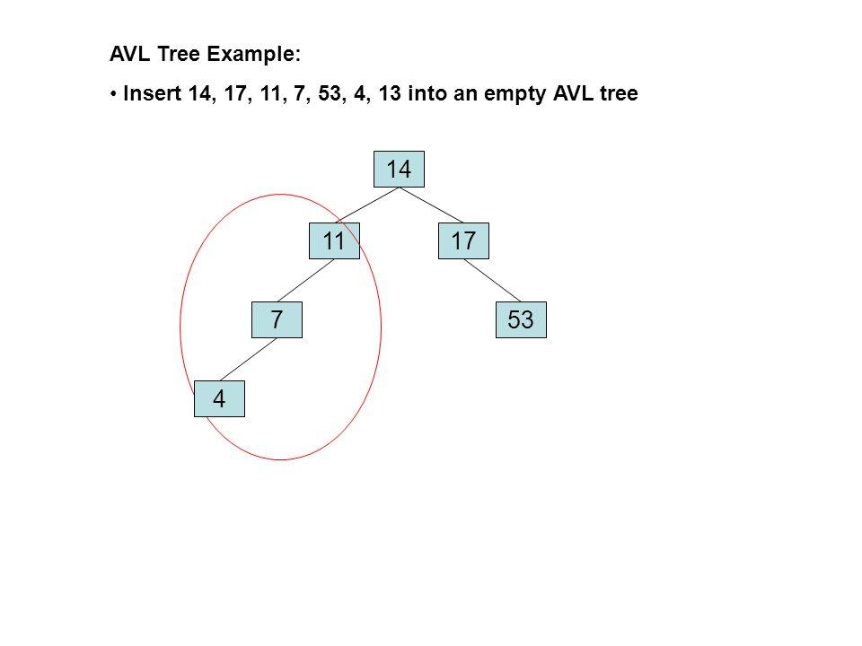 AVL Tree Example: Insert 14, 17, 11, 7, 53, 4, 13 into an empty AVL tree 14 177 45311 13