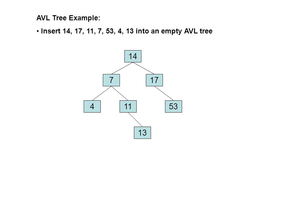 AVL Tree Example: Now insert 12 14 177 45311 13 12