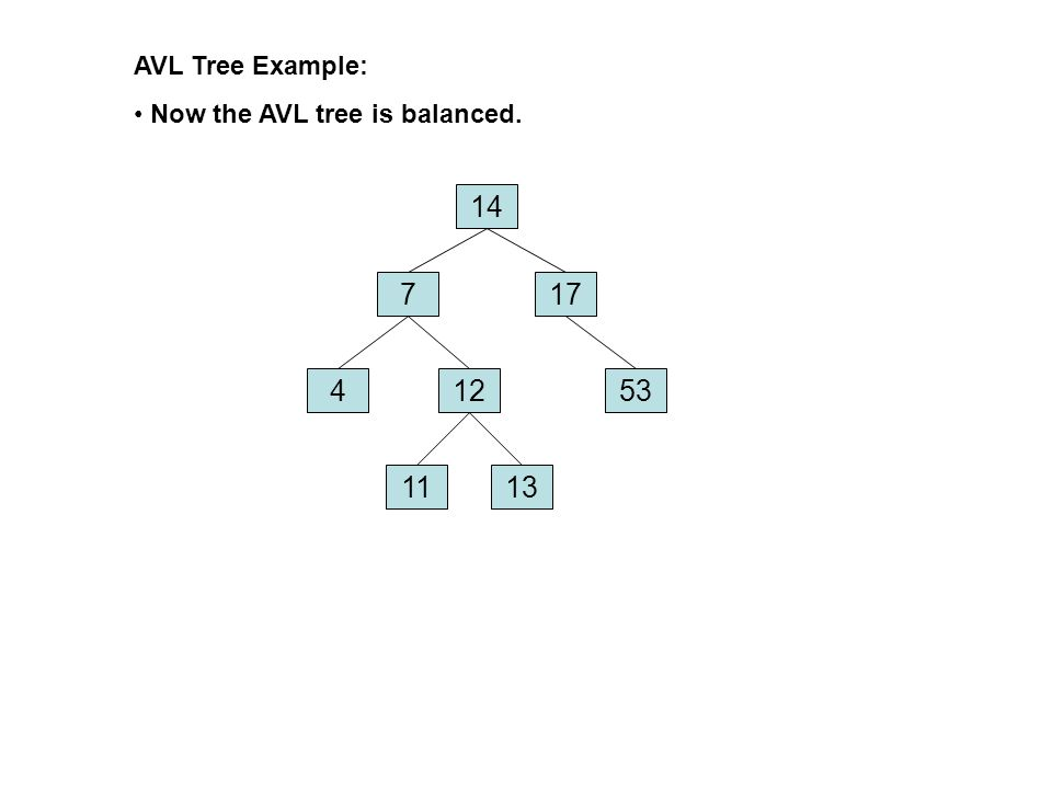 In Class Exercises Build an AVL tree with the following values: 15, 20, 24, 10, 13, 7, 30, 36, 25