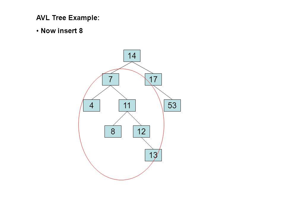 AVL Tree Example: Now the AVL tree is balanced. 14 17 7 4 53 11 12 813