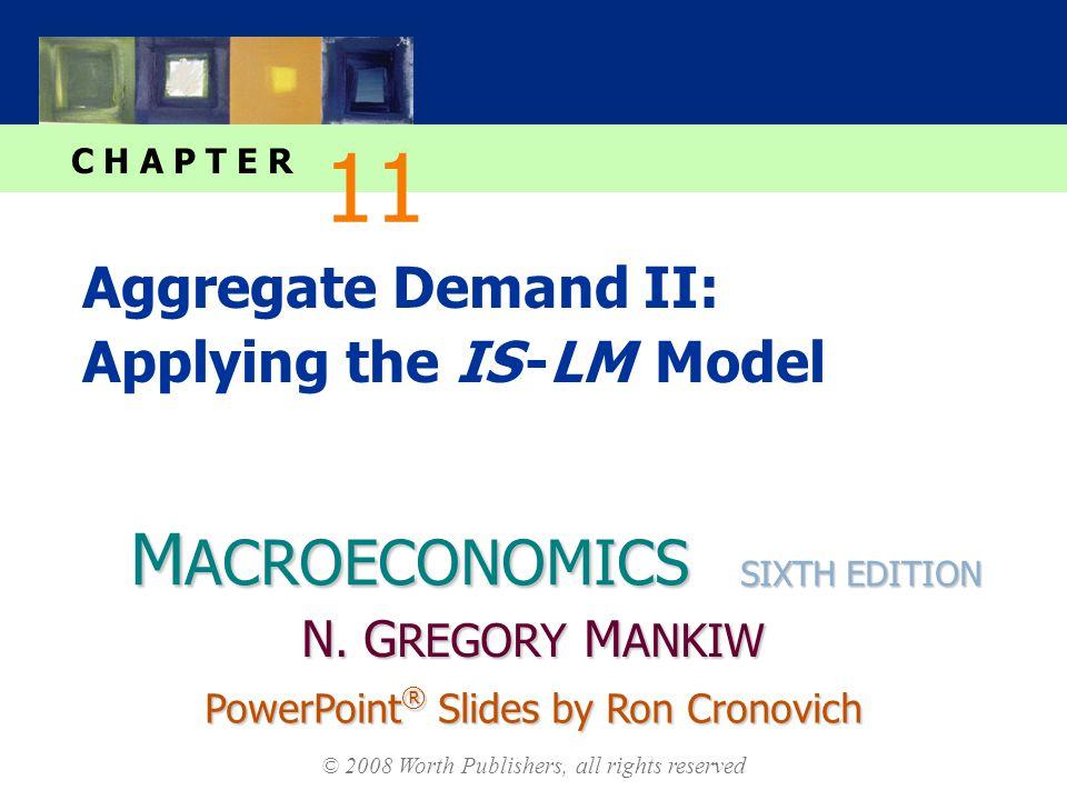 slide 21 CHAPTER 11 Aggregate Demand II CASE STUDY: The U.S.