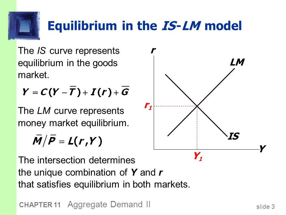 slide 34 CHAPTER 11 Aggregate Demand II EXERCISE: Analyze SR & LR effects of  M a.