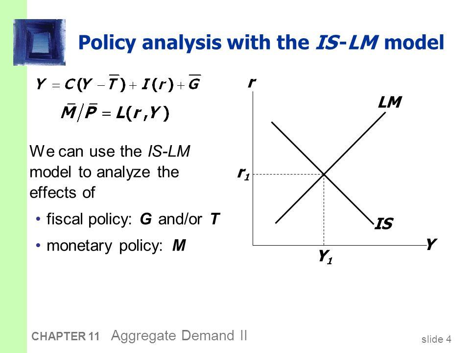 slide 25 CHAPTER 11 Aggregate Demand II Y1Y1 Y2Y2 Deriving the AD curve Y r Y P IS LM(P 1 ) LM(P 2 ) AD P1P1 P2P2 Y2Y2 Y1Y1 r2r2 r1r1 Intuition for slope of AD curve:  P   (M/P )  LM shifts left  r r  I I  Y Y
