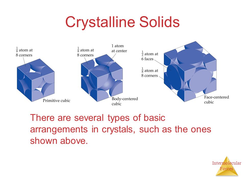 Intermolecular Forces Crystalline Solids There are several types of basic arrangements in crystals, such as the ones shown above.