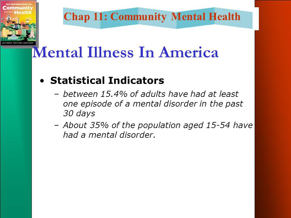 Chap 11: Community Mental Health Mental Illness In America Statistical Indicators –between 15.4% of adults have had at least one episode of a mental disorder in the past 30 days –About 35% of the population aged 15-54 have had a mental disorder.