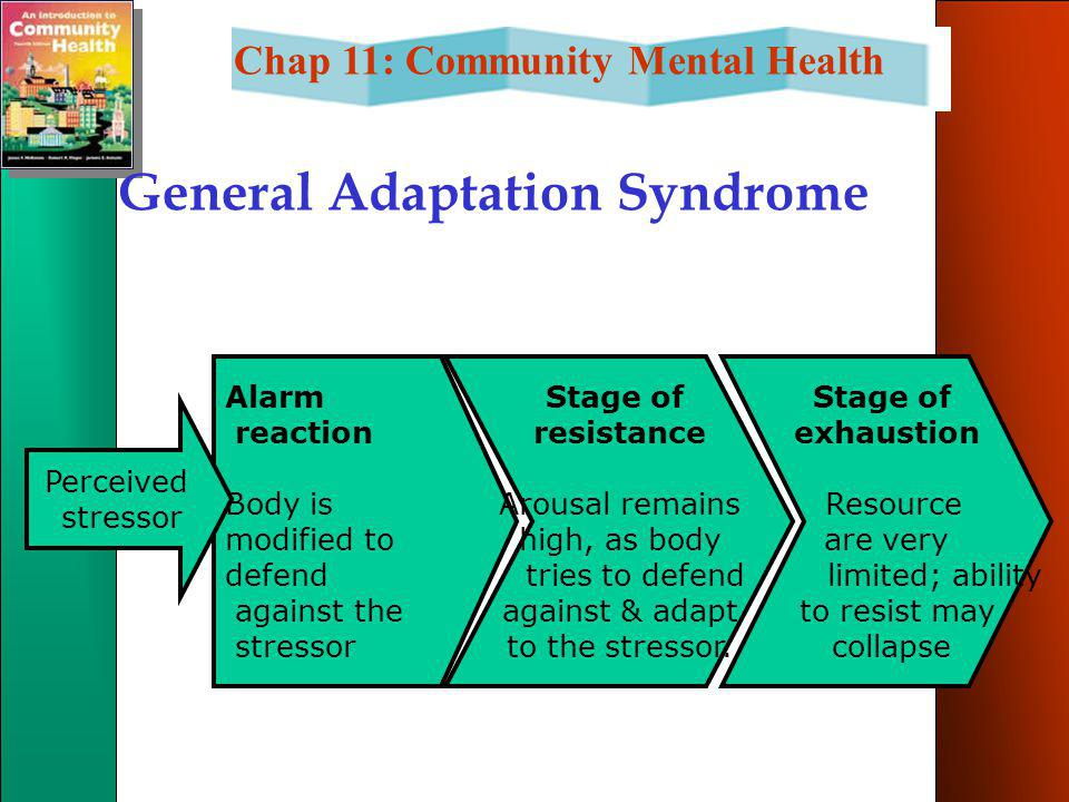 Chap 11: Community Mental Health General Adaptation Syndrome Alarm reaction Body is modified to defend against the stressor Perceived stressor Stage of resistance Arousal remains high, as body tries to defend against & adapt to the stressor.