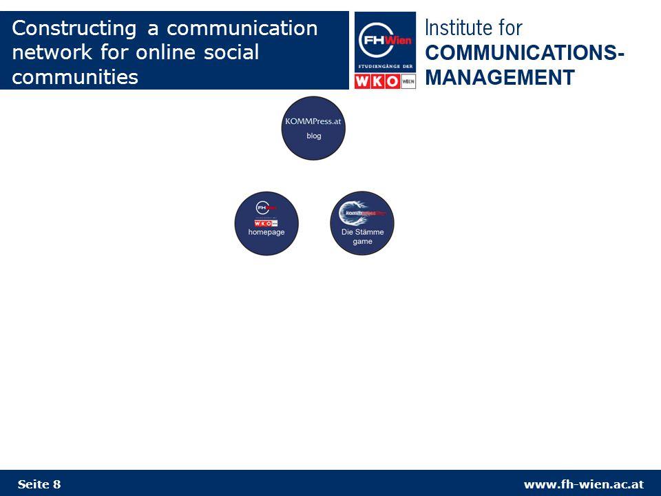 www.fh-wien.ac.atSeite 9 Constructing a communication network for online social communities