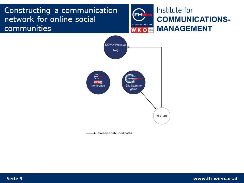 www.fh-wien.ac.atSeite 10 Constructing a communication network for online social communities