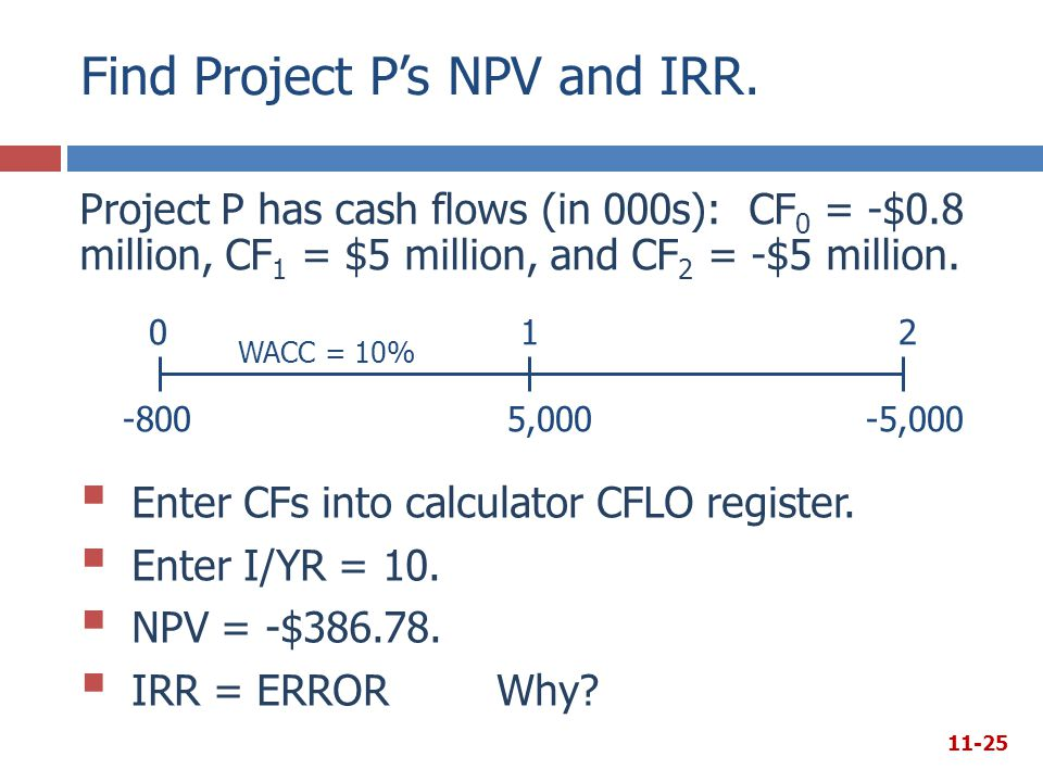 Find Project P's NPV and IRR.  Enter CFs into calculator CFLO register.  Enter I/YR = 10.  NPV = -$386.78.  IRR = ERRORWhy? -800 5,000 -5,000 0 1