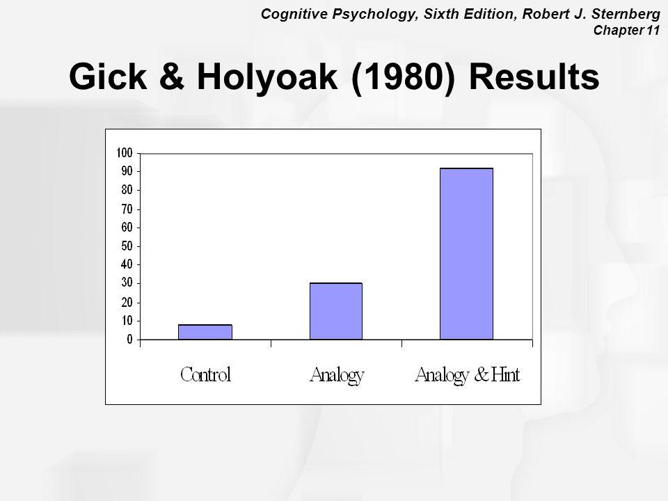 Cognitive Psychology, Sixth Edition, Robert J. Sternberg Chapter 11 Gick & Holyoak (1980) Results