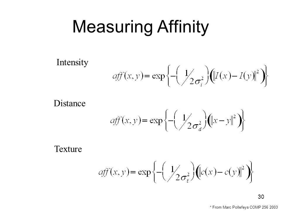30 Measuring Affinity Intensity Texture Distance * From Marc Pollefeys COMP 256 2003