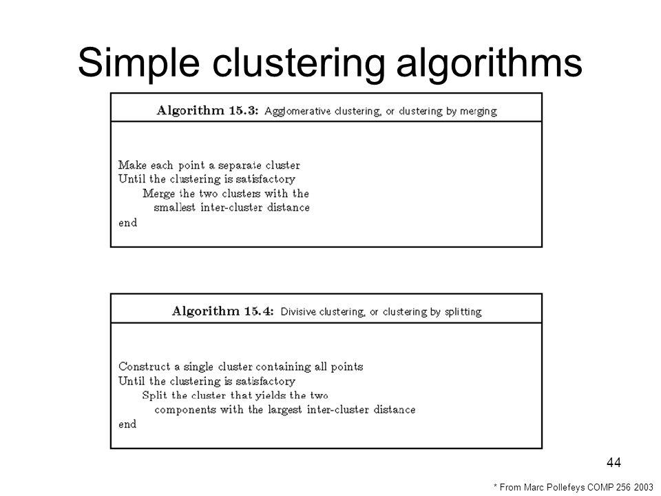 44 Simple clustering algorithms * From Marc Pollefeys COMP 256 2003