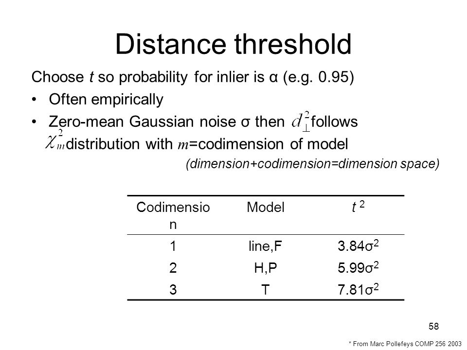 58 Distance threshold Choose t so probability for inlier is α (e.g.