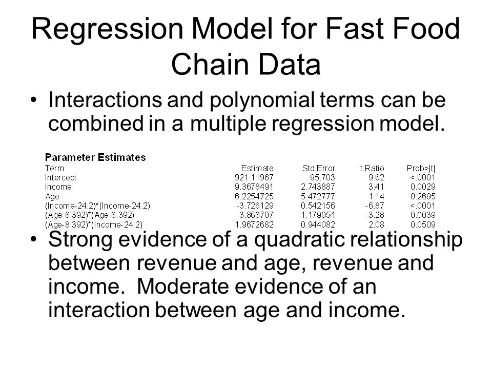 Regression Model for Fast Food Chain Data Interactions and polynomial terms can be combined in a multiple regression model. Strong evidence of a quadr