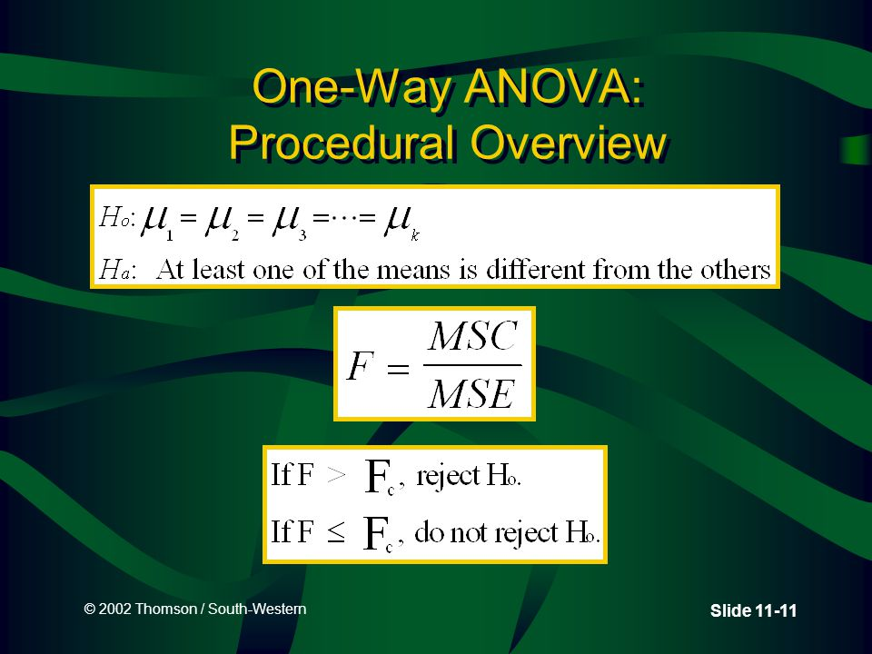 © 2002 Thomson / South-Western Slide 11-11 One-Way ANOVA: Procedural Overview